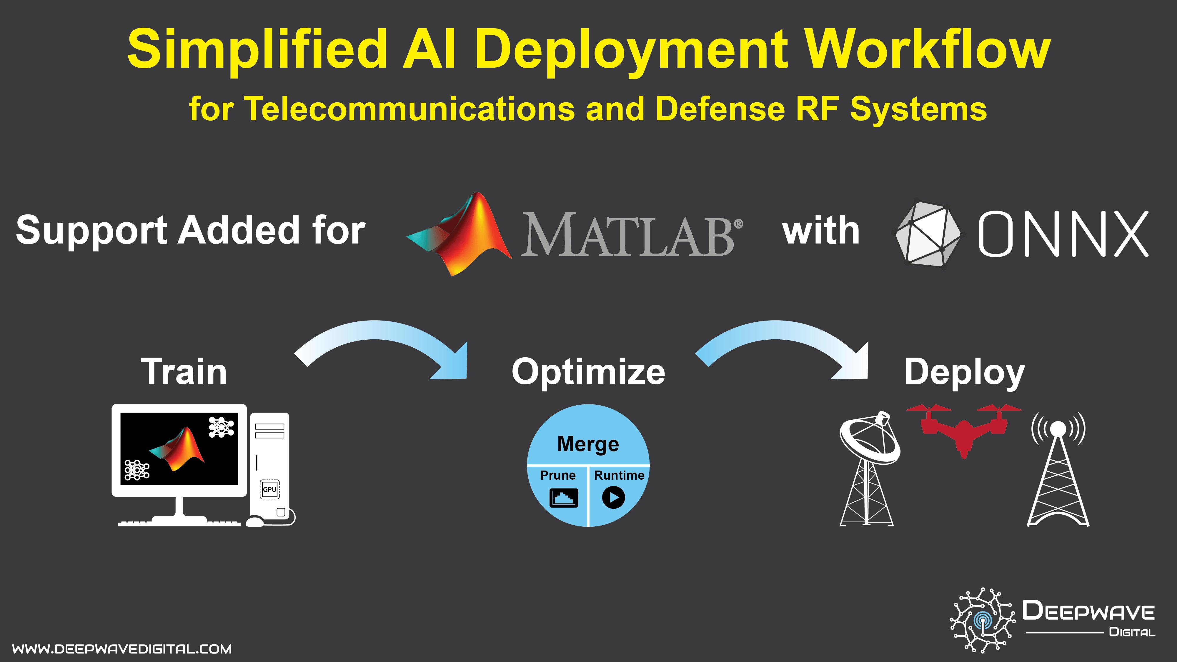 MATLAB and Deepwave's GPU SDR